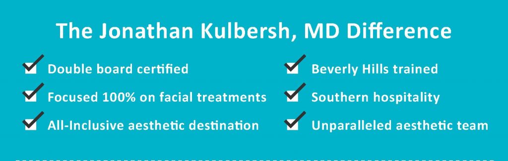 The Dr. Kulbersh difference infographic includes: board certified, specialization in facial treatments, aesthetic destination, Beverly Hills trained, unparalleled aesthetics team