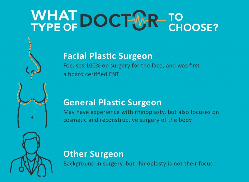What type of surgeon should you choose inforgraphic for Dr. Kulbersh's Charlotte, NC office